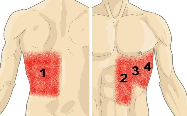 Nguyên nhân đau sườn trái dưới nách và cách massage giảm đau